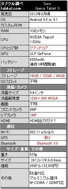 sony_xperia_tablet_s_spec