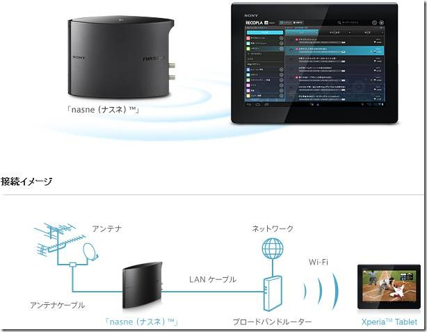 Xperia Tablet S がチョット欲しくなる、nasne の可能性