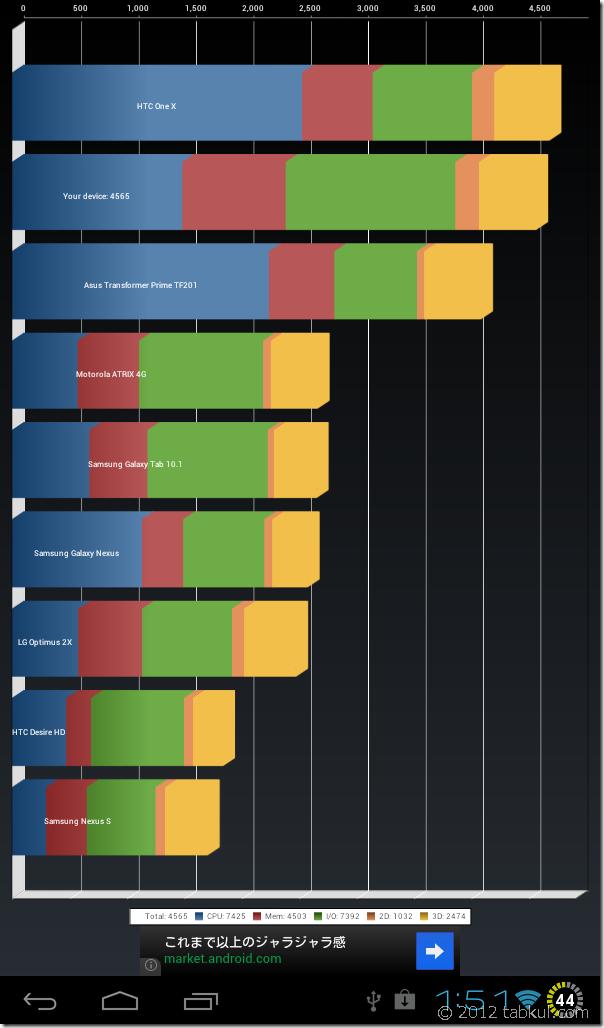 window-n70-dual-core-Quadrant01