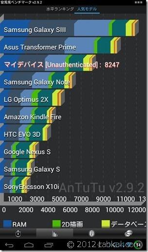 window-n70-dual-core-antutu11_R