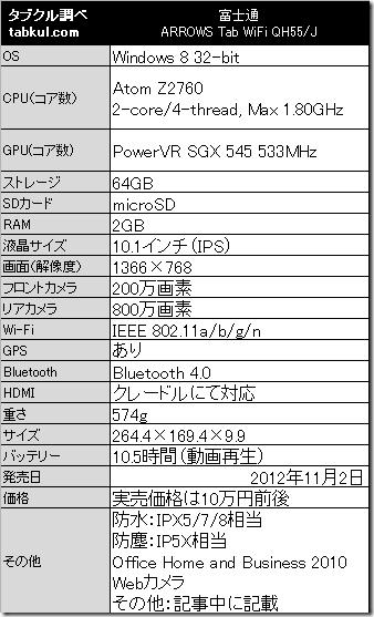 ARROWS-Tab-WiFi-QH55_J-01