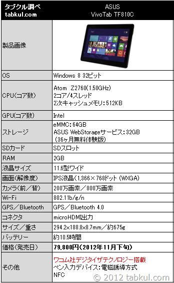 ASUS-VivoTab-TF810C-2