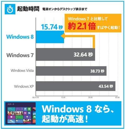 Win8_7_1._SX400_