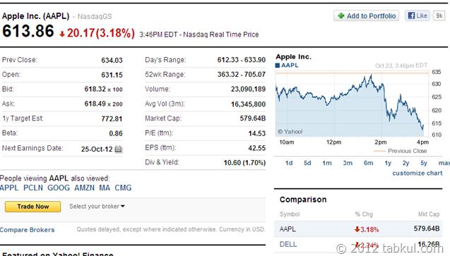 アップル「iPad mini」で株価急落、「GALAXY Tab 7.7」まさかのスペック – 真夜中のガジェッター第22話