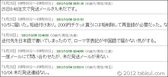 Nexus 7 「まだ届かない」の声、未着者アンケート 797件へ、到着回答187件