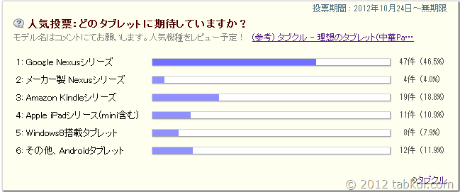 tablet-rank-201210-01.png