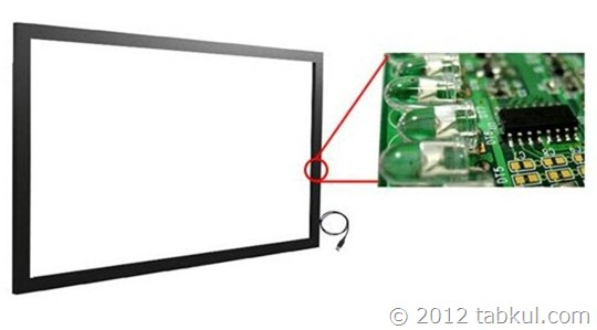 普通の液晶ディスプレイを「タッチパネル化」できる!?