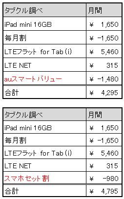 au-ipad-mini-price-02