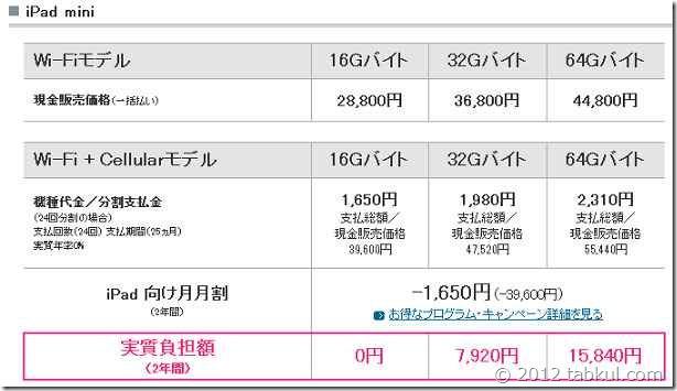 softbank-ipad-mini-price-02