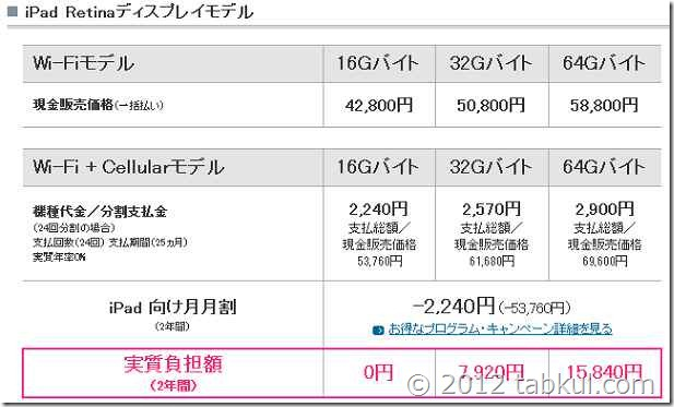 softbank-ipad-mini-price-03
