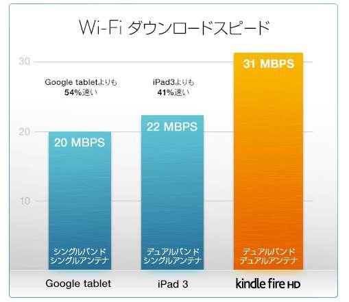 Kindle Fire HD レビュー 14 | 現在、hulu が最も見やすいタブレットな理由