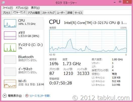 Windows 8 「タスク マネージャー」が便利に見やすくなっている話