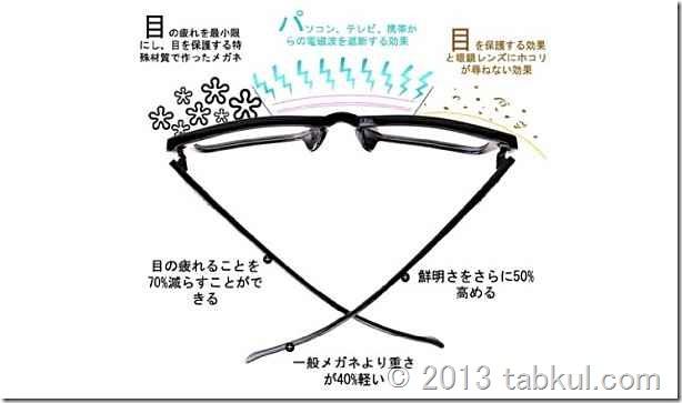 JINS PC や Zoff PC などパソコン用メガネ 4選「ブランド か 価格 か」