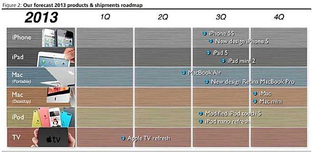 第2世代『iPad mini』のリリースが遅れる可能性、その理由。