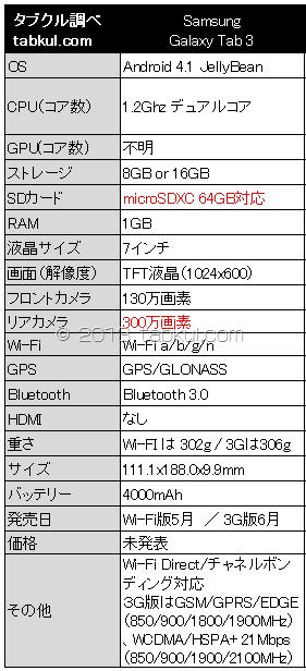 Galaxy-tablet-3-spec