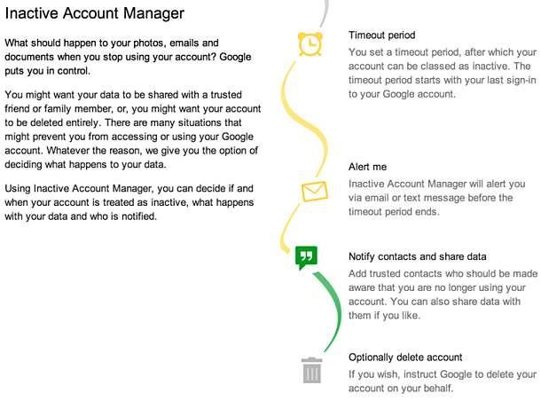 Google、立つ鳥跡を濁さず『Inactive Account Manager』(アカウント無効化管理ツール)を発表