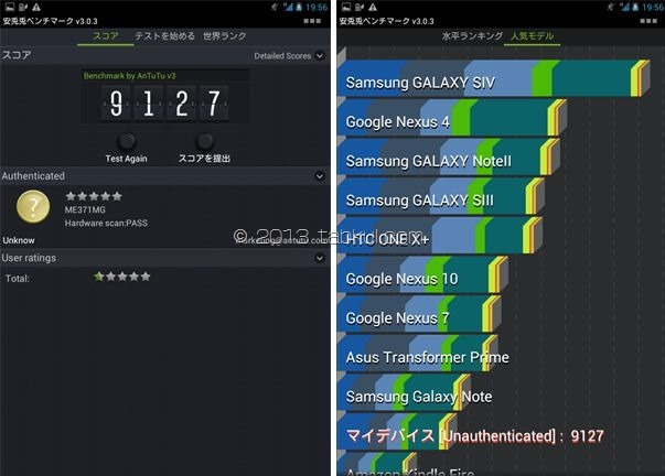 『Fonepad』レビュー、Antutuベンチマークのスコアとランキング(2バージョンで計測)