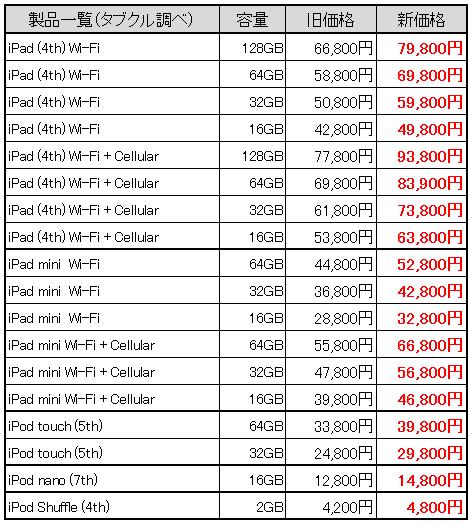 Apple-price-up-02