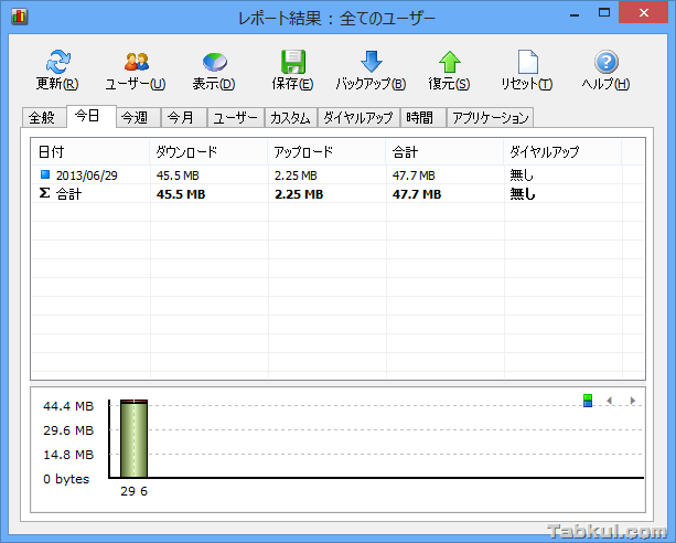 NetWorx-25