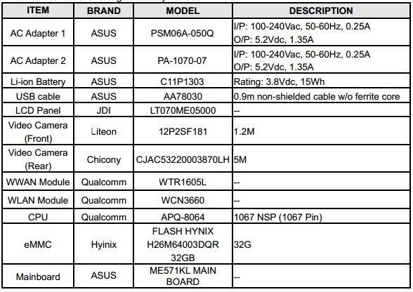 第2世代『Nexus 7(LTEモデル)』か、ASUS「K009」がFCC認証取得