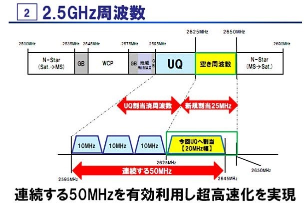 WiMAX2-02