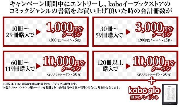 kobo-glo-02