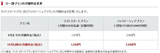 iijmio-price-down-2013-09-25