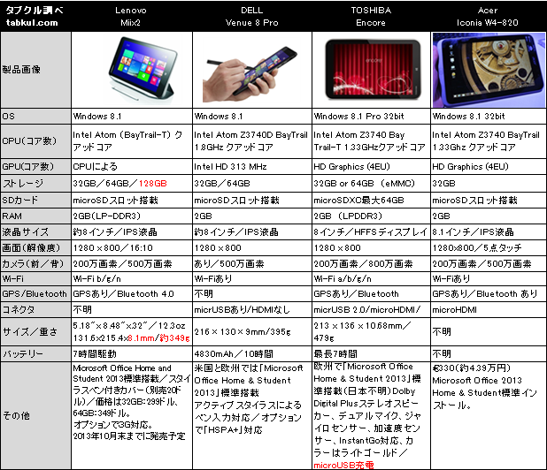 8inch-Windows-tablet-hikaku.png