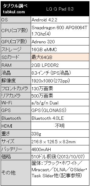 LG-G-Pad-8.3-Spec