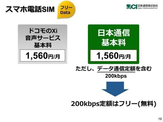 日本通信、月額1560円の定額データ付き音声SIM『スマホ電話SIM(フリーData)』を11月発表へ
