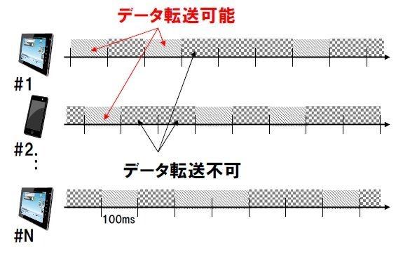 NEC-net-4