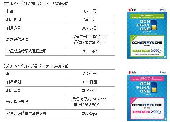 「OCN モバイル ONE」に「プリペイドSIMカード」発表、コンビニで12/14販売開始