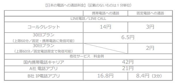 LINE-Call-02