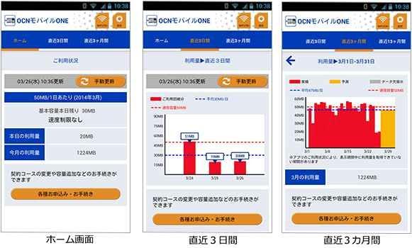 OCN モバイル ONE、データ利用量の確認やコース変更/容量追加できるアプリ提供へ