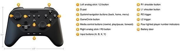 Amazon-Fire-Game-Controller-02