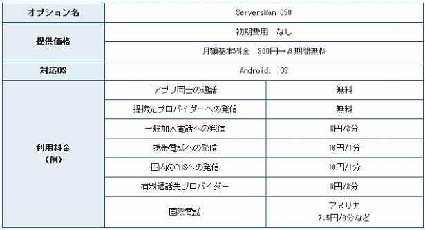 DTI-servermansim-02