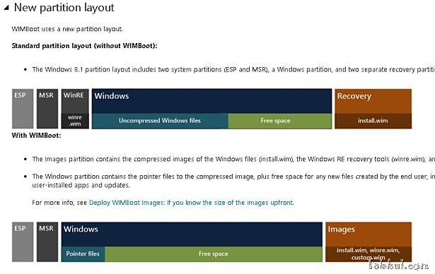 Windows 8.1『WIMBoot』で、ディスク容量16GBで空き12GBを実現