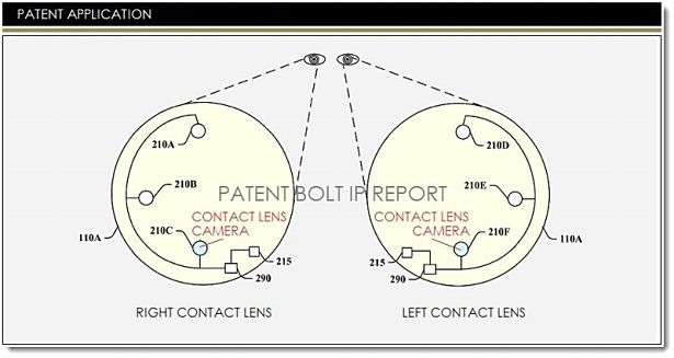 Google、コンタクトレンズにマイクロカメラを埋める特許を申請―スマートコンタクトレンズ