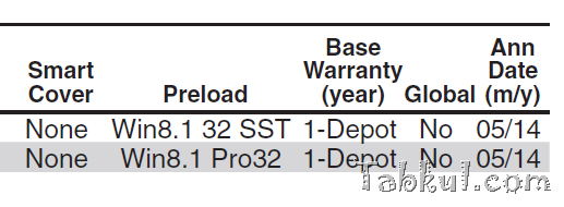 Lenovo、デジタイザ搭載『ThinkPad 10』を5/14発表か
