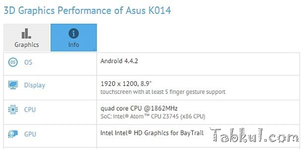 8.9インチ、未発表『ASUS K014』が発見される―スペック情報