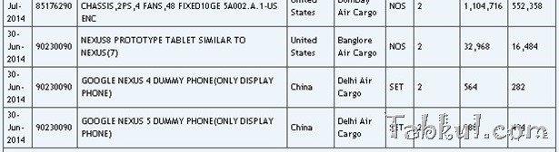 Nexus 8 試作機がインドで発見される―外観はNexus 7似で新興国向けか