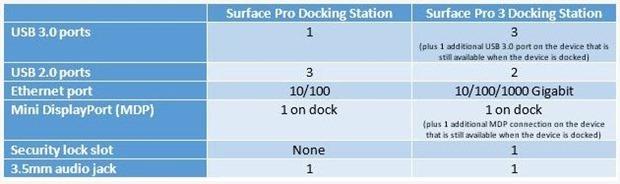 Surface-pro3-docking-station.2
