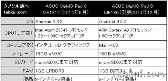 ASUS-Memo-Pad-8-hikaku.1