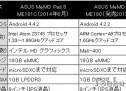 ASUS MeMO Pad 8(ME180)がアウトレット価格1.28万円、8インチ新旧スペック比較