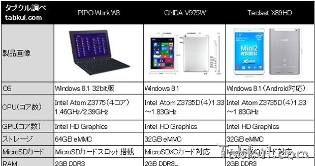 Tablet-hikaku-201408.1