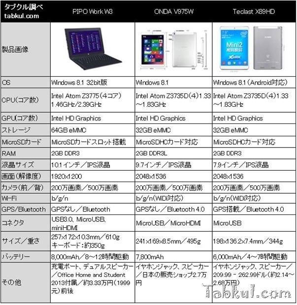 Tablet-hikaku-201408