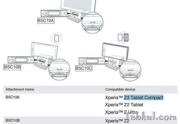 Sony、「Xperia Z3 Tablet Compact」をIFA 2014で発表か―8インチ/SGP621