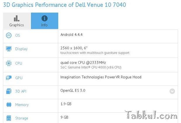 3Dカメラ搭載10型『Dell Venue 10 7040』の一部スペック判明か―ベンチマークサイトに登場