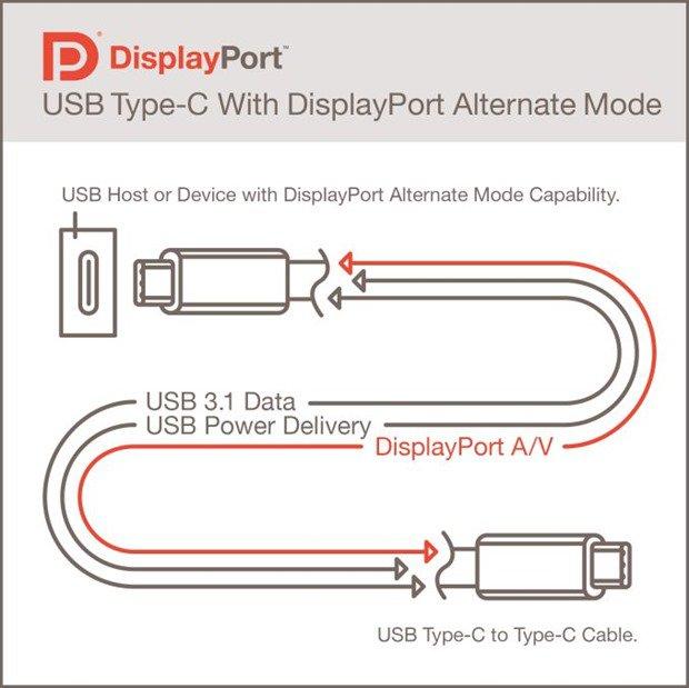 DisplayPortAltMode_575px