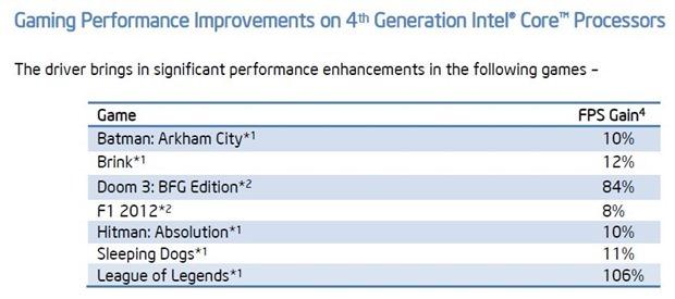 Intel-Update.1